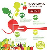 radish infographics.