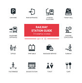Railway station guide - modern simple icons, pictograms set