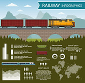 Railway train transportation infographic vector background