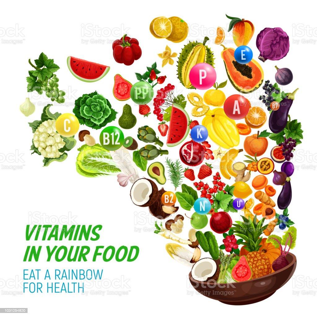 Rainbow Color Diet Vitamin In Healthy Organic Food Stock ...