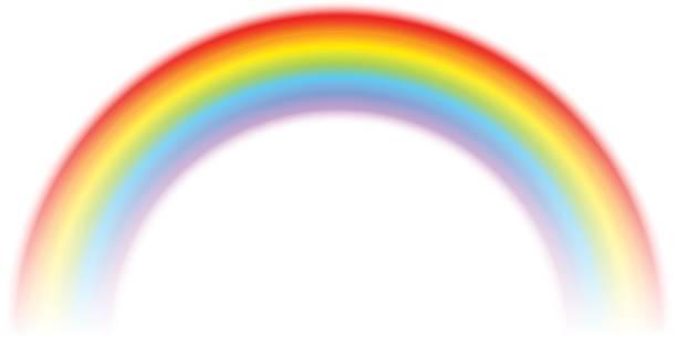 Regenbogen, isoliert auf weiss. Vektor-Illustration. – Vektorgrafik