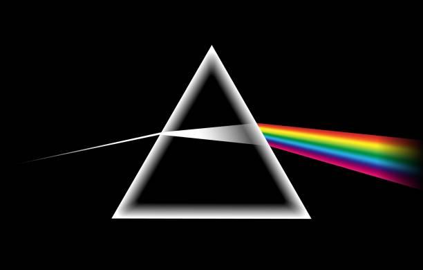 stockillustraties, clipart, cartoons en iconen met lichte prisma van de regenboog - lichtbreking