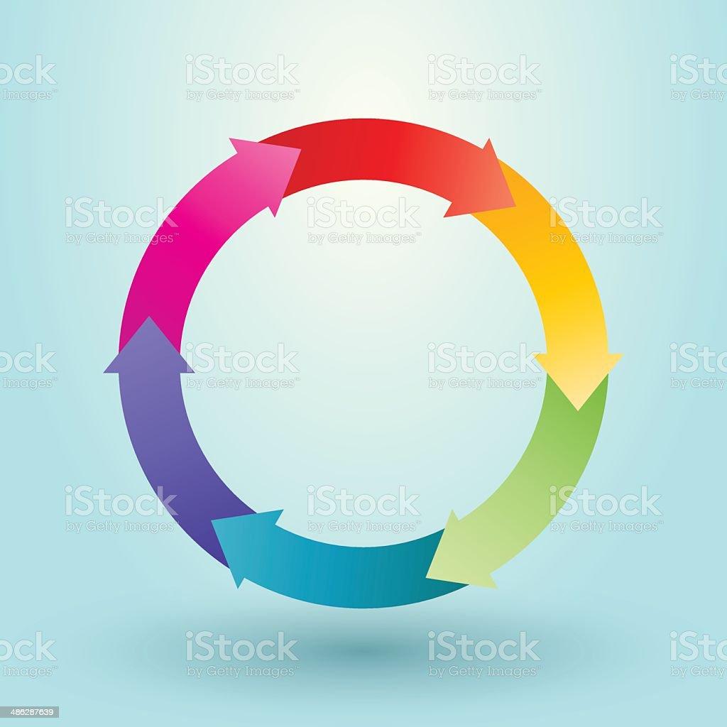 rainbow wheel of the arrows royalty-free rainbow wheel of the arrows stock vector art & more images of activity