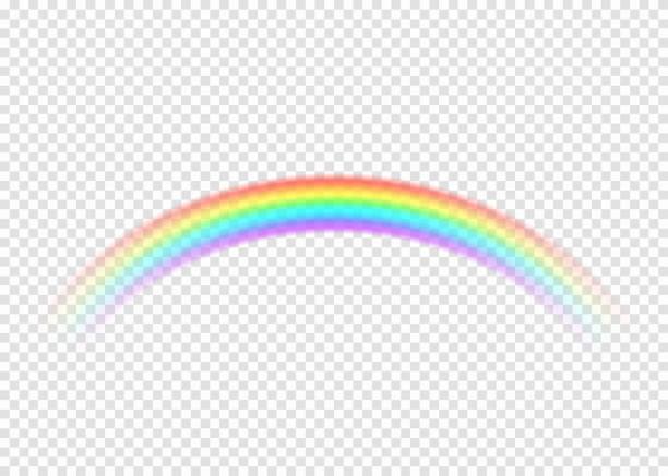 ilustrações, clipart, desenhos animados e ícones de arco-íris com borda límpida seção isolada em fundo transparente - arco íris