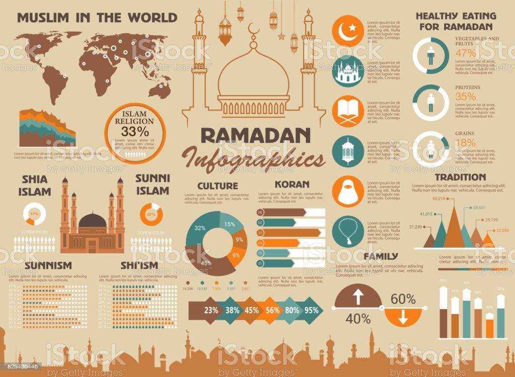Ramadán musulmán Islam mundo vectorial infografía - ilustración de arte vectorial