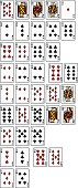 Ranking hands of poker