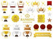 Ranking set