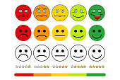 Rating scale of customer satisfaction. The scale of emotions with smiles. Vector illustration.