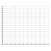 ratings line graph line chart graph paper printable vector