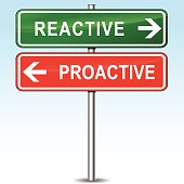 reactive and proactive directions sign