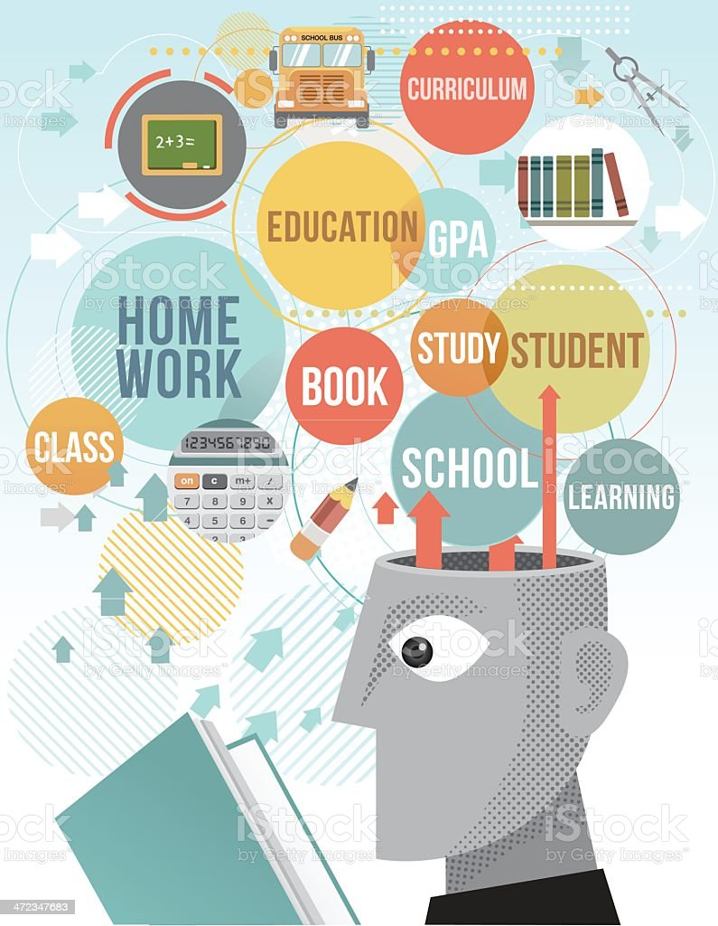 Reading Education terms royalty-free stock vector art