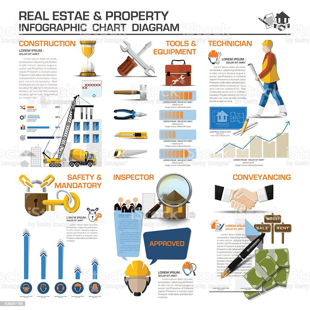 Real Estate And Property Business Infographic Chart Diagram vector art illustration