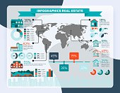 istock Real estate apartment sale and rent infographics with world map and charts vector 1322330171