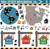 A vector illustration of real estate infographic design elements.