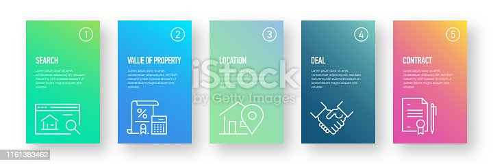 Real Estate Infographic Design Template with Icons and 5 Options or Steps for Process diagram, Presentations, Workflow Layout, Banner, Flowchart, Infographic.