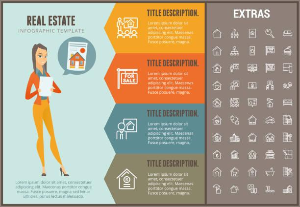 ilustraciones, imágenes clip art, dibujos animados e iconos de stock de plantilla de infografía inmobiliaria, elementos, iconos - hipotecas y préstamos