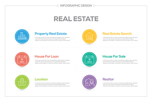Real Estate Infographic with 6 options, steps or processes.