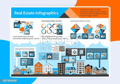 istock Real estate infographics set with commercial property apartment symbols and charts vector 1327619187
