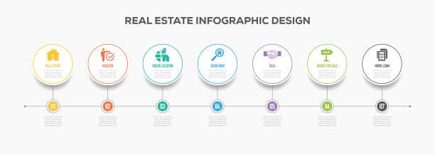 immobilien-infografiken-timeline-design mit symbolen - oberhaus stock-grafiken, -clipart, -cartoons und -symbole