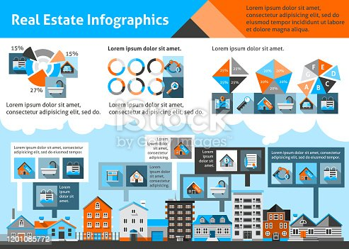 istock real estate infographics 1201085772