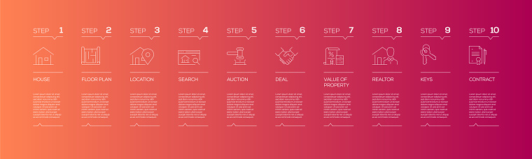 Real Estate Related Infographic Design Template with Icons and 10 Options or Steps for Process diagram, Presentations, Workflow Layout, Banner, Flowchart, Infographic.