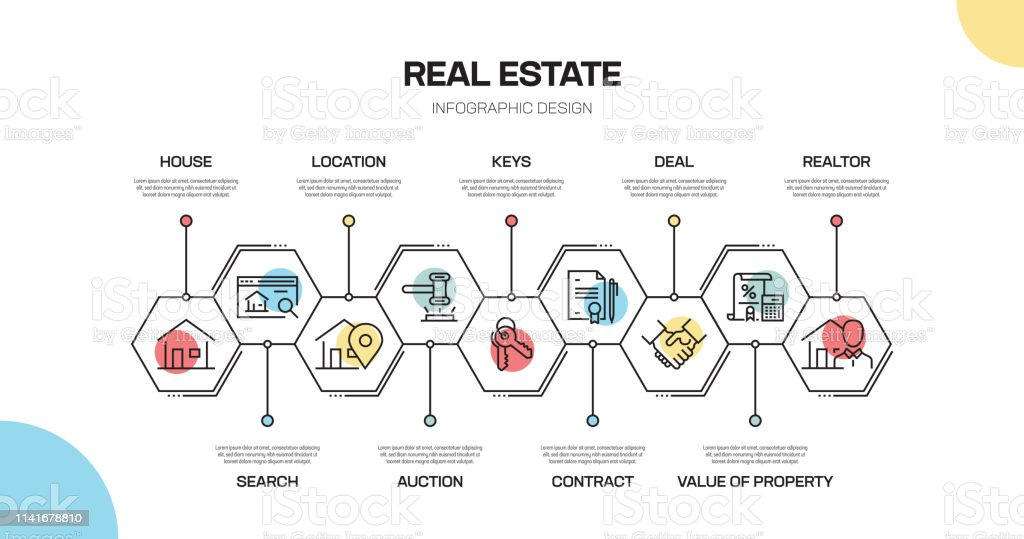 Real Estate Related Line Infographic Design