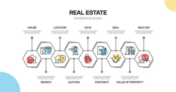 ilustraciones, imágenes clip art, dibujos animados e iconos de stock de línea relacionada de bienes raíces diseño infográfico - hipotecas y préstamos