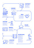 Real Estate Vector Concept and Infographic Design Elements in Linear Style