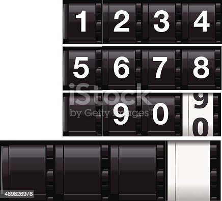 Retro analog counter with numbers. The image contains repositionable odometer elements.