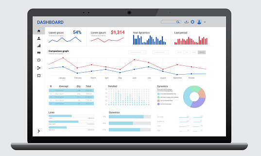 Realistic dark laptop mock up with analytics dashboards. Charts and graph. Business, financial and digital marketing