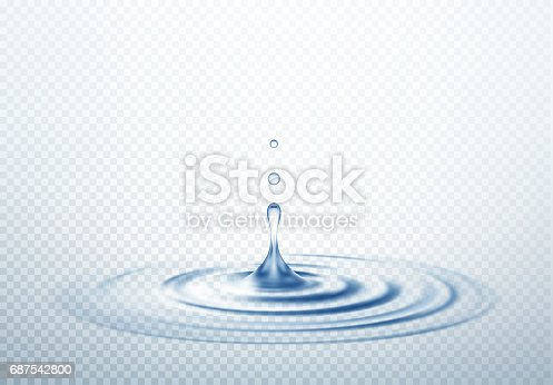istock Realistic Transparent Drop and Circle Ripples isolated background. Vector illustration 687542800