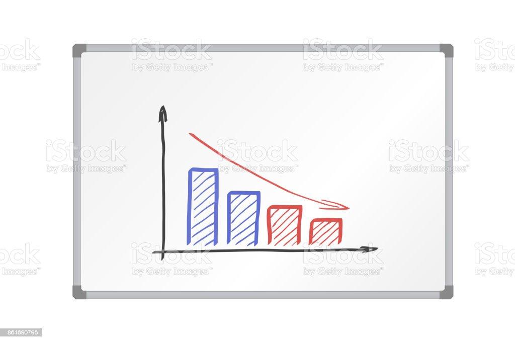 Realistische Vektor Illustration Whiteboard Mit Aluminium Rahmen Und ...