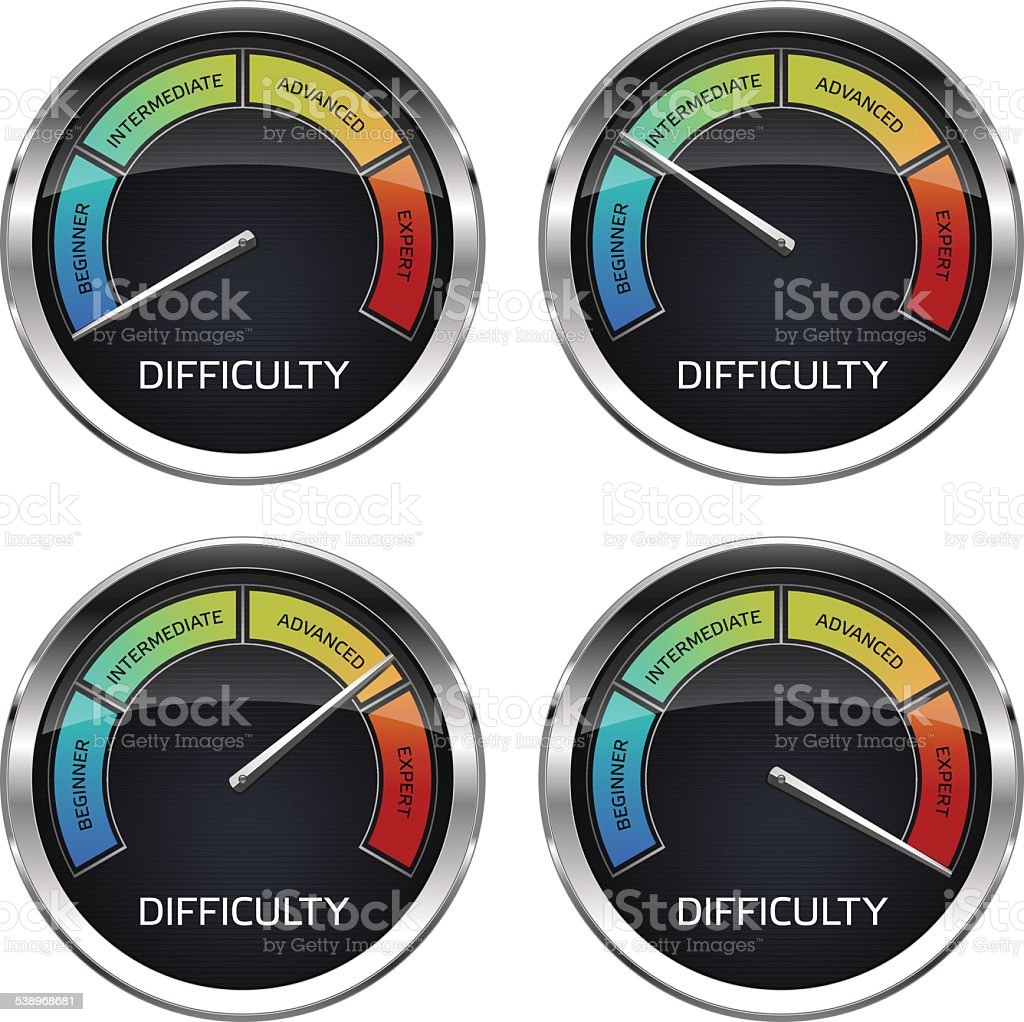 Realistic_Difficulty_Dashboard vector art illustration