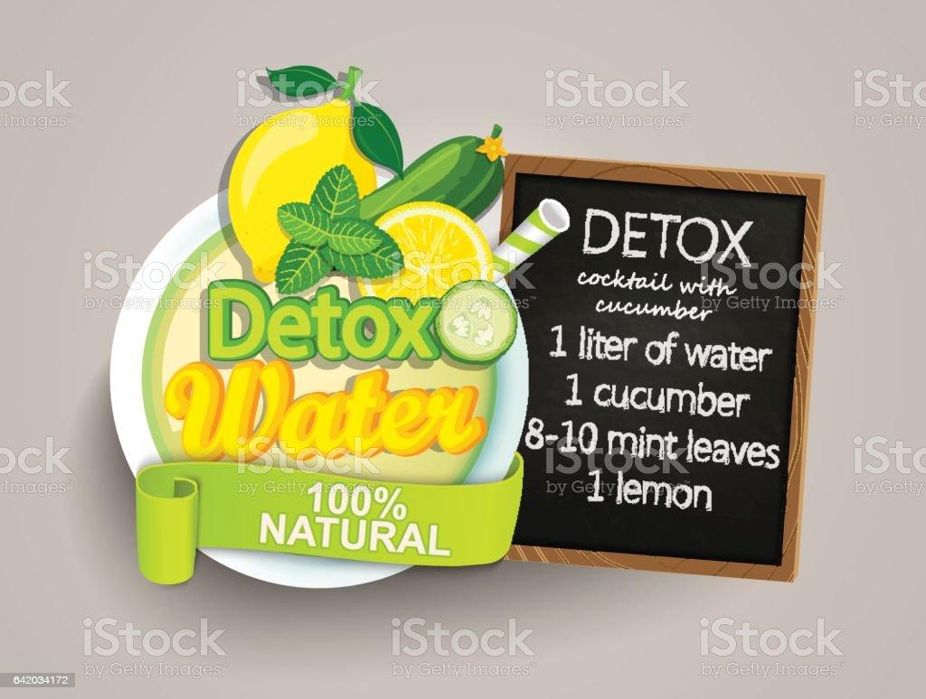 Rezept Detox Cocktailgurken Minze Zitrone Wasser Stock Vektor Art