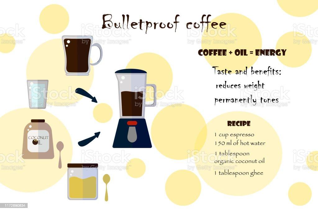 banta med kaffe