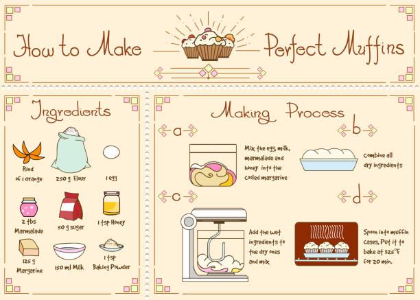 rezept von cupcakes und muffins mit zutaten. gezeichnete vektor - küchensystem stock-grafiken, -clipart, -cartoons und -symbole