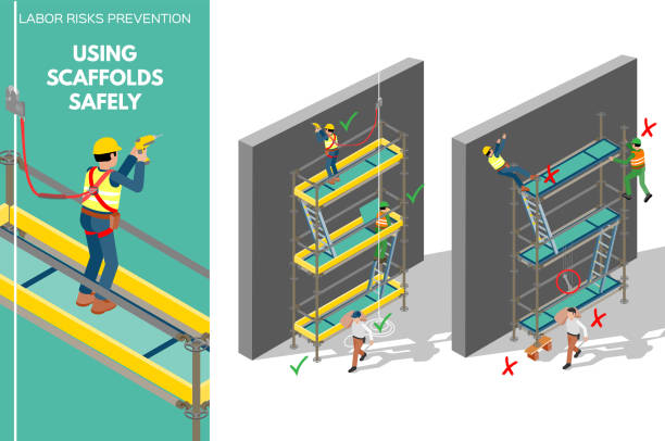 Recomendations about using scaffolds safely Labor risks prevention about using scaffolds safely. Isometric design infography with good and bad use of scaffolds. Vector illustration. safety harness stock illustrations