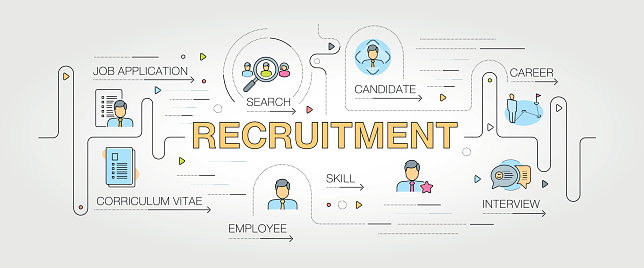 Recruitment banner and icons