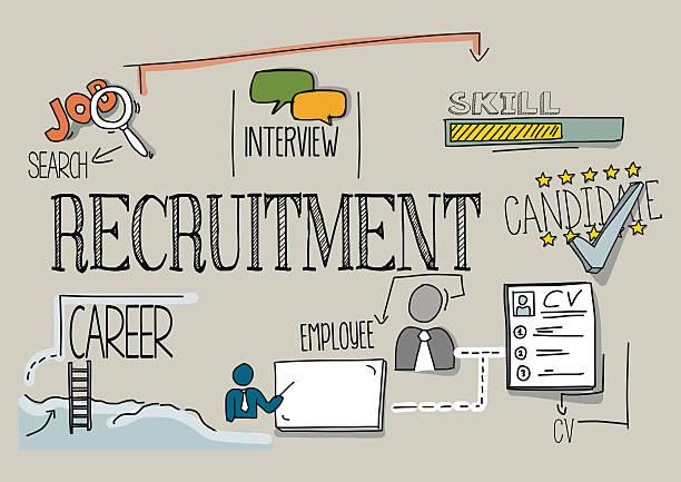 Recruitment Concept Recruitment Concept recruiter stock illustrations