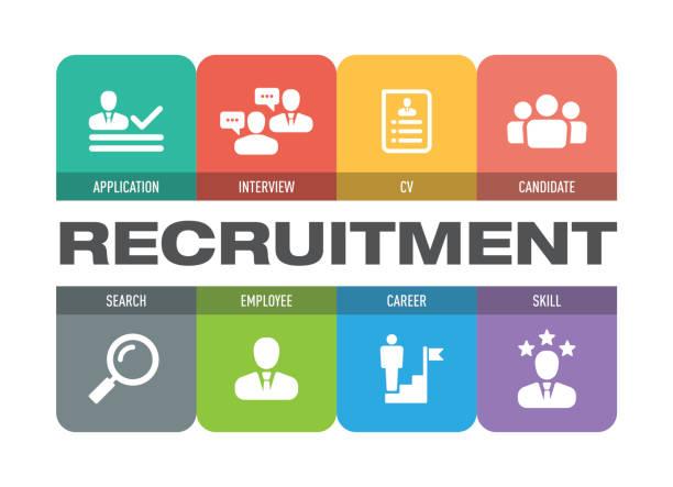 Recruitment Icon Set Recruitment Icon Set recruiter stock illustrations