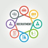 Recruitment infographic with 8 steps, parts, options