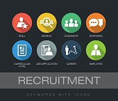 Recruitment chart with keywords and icons. Flat design with long shadows