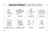 Recruitment chart with keywords and monochrome line icons