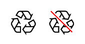 istock Recycle and Not Recycled Sign. Editable line vector icons set. 1267399820