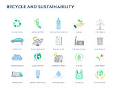 Recycle and Sustainability Flat Icon Set. Pixel Perfect.