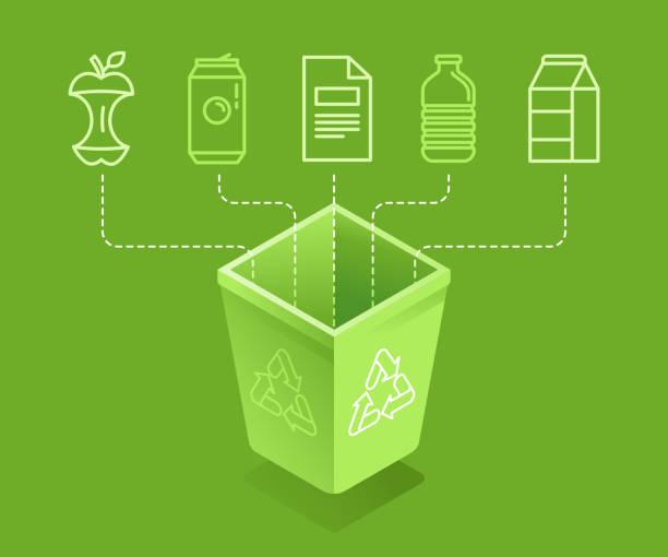 illustrations, cliparts, dessins animés et icônes de concept - tri et recyclage des différents types d'ordures de recycler - recyclage