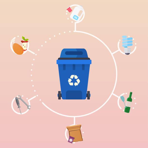 recyceln sie mülltonnen. abfallrecycling arten segregation: bio, papier, glasabfall. flaches design moderne vektor illustration konzept. - altglas stock-grafiken, -clipart, -cartoons und -symbole
