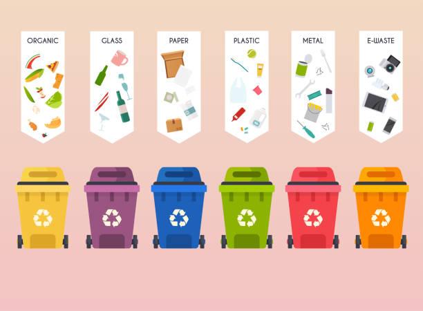 bildbanksillustrationer, clip art samt tecknat material och ikoner med återvinn infographic. avfallsåtervinning typer segregation. platt design modern vektor illustration koncept. - food waste