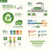 Recycle Infographics