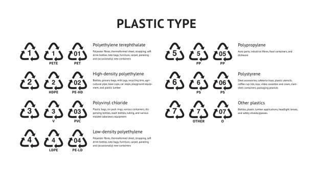 흰색 백고운드에서 격리된 플라스틱 코드 벡터 일러스트레이션 을 재활용 - 플라스틱 stock illustrations